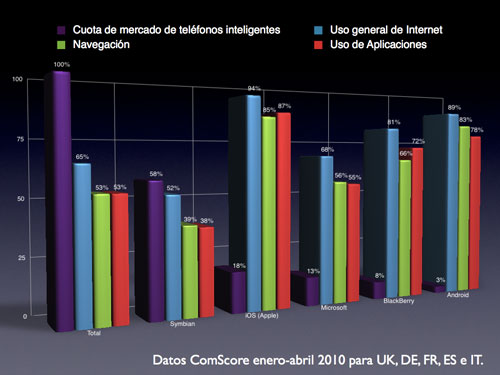 datos_comscore.005.jpg